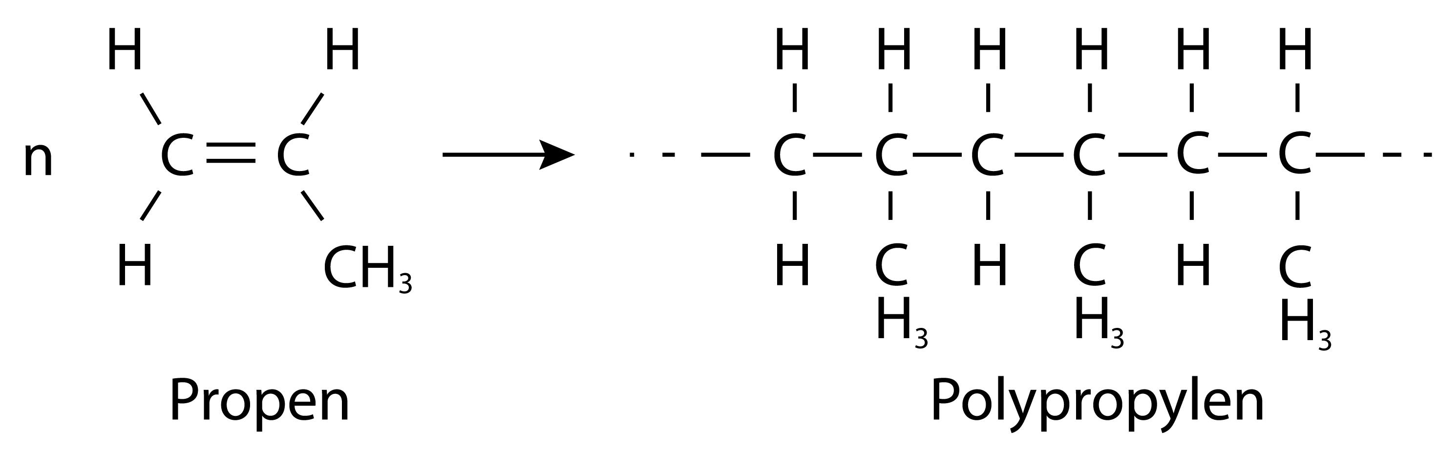 Entstehung Polypropylen