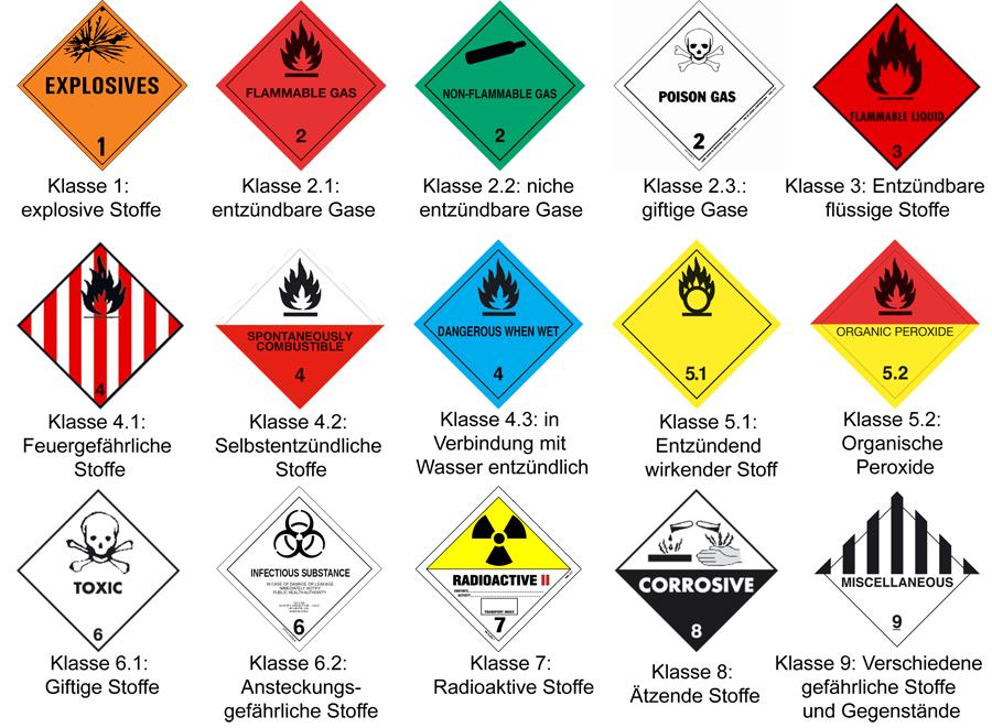 Gefahrenzettel