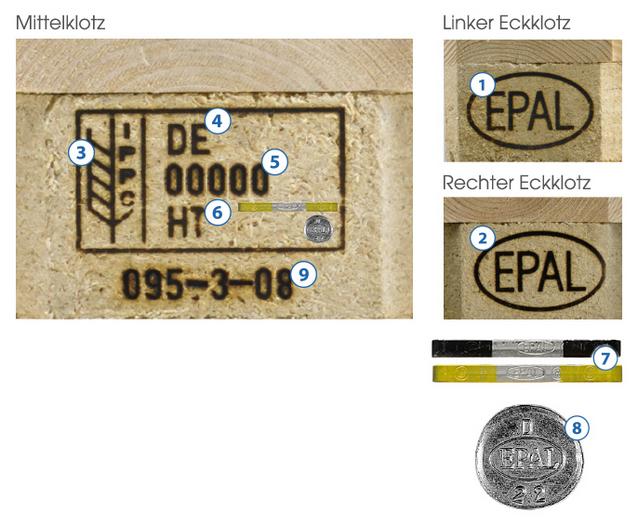 Kennzeichnung-Epal-Europlatte